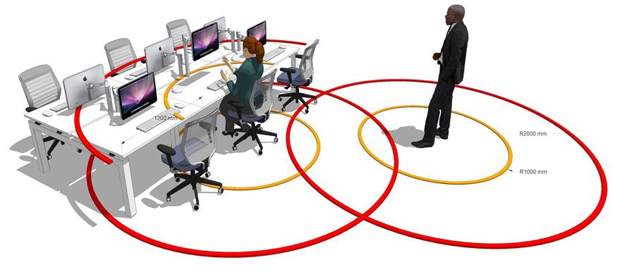 Virtual office surveys